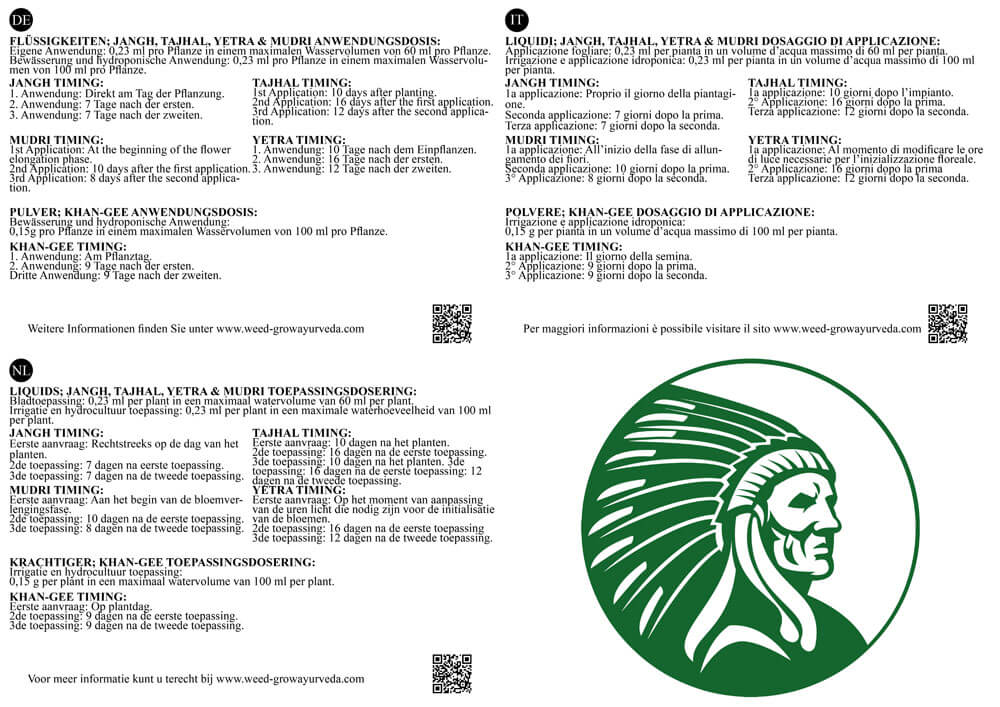 Detail application sheet for use in all languages.