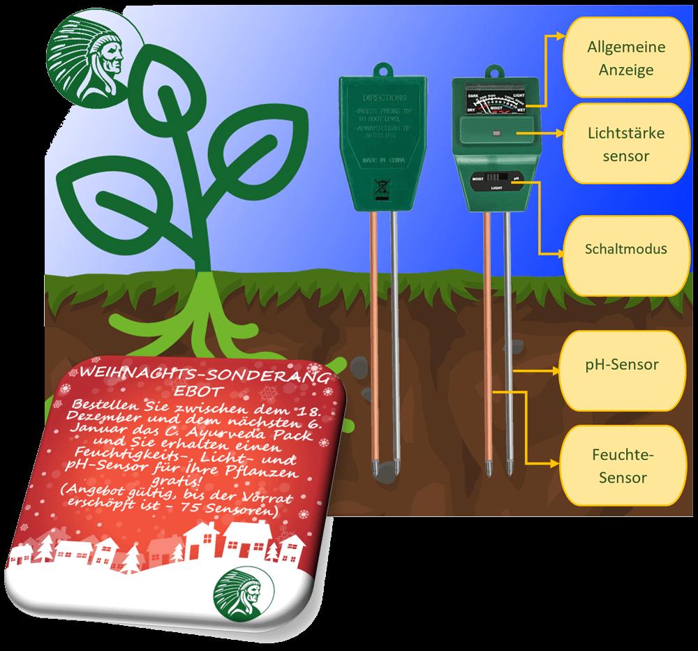 YUKHA bietet erfahrenen Züchtern und Anfängern ein Tool, mit dem sie das Bewässerungsmanagement optimieren können.