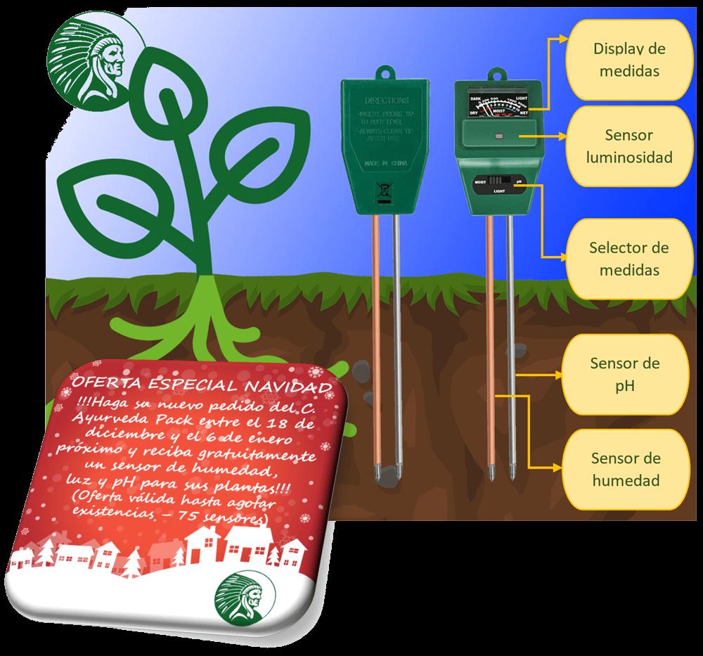 YUKHA ofrece tanto a los cultivadores experimentados como a los principiantes una herramienta para ayudarlos a optimizar la gestión del riego.