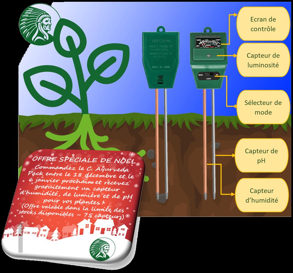 YUKHA offre aux cultivateurs expérimentés comme aux débutants un outil qui les aidera à optimiser la gestion des irrigations.