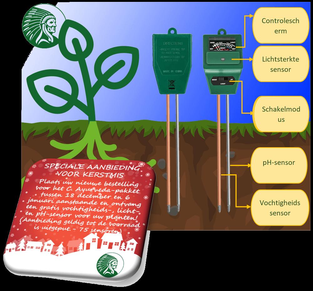 YUKHA biedt zowel ervaren telers als beginners een hulpmiddel om het irrigatiebeheer te optimaliseren.
