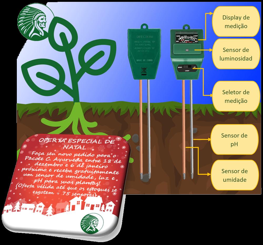 A YUKHA oferece aos agricultores experientes e iniciantes uma ferramenta para ajudá-los a otimizar o gerenciamento da irrigação.