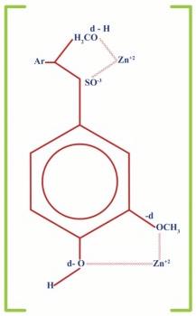 Chemische structuur van een lignosulfonaat voor zink.